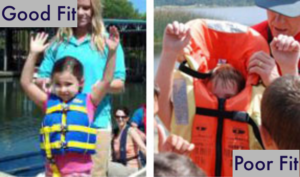 Kids PFD Fit Guide